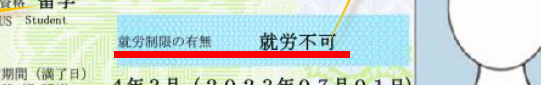 在留カードの確認:就労制限の有無の欄には『就労不可』と記載されている