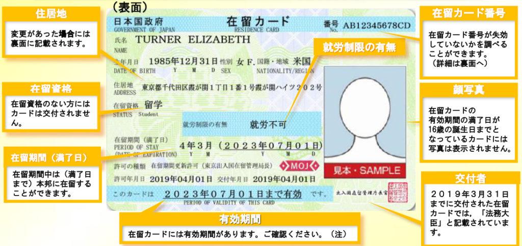 在留カード全体:出入国在留管理庁の在留カードの見方から抜粋