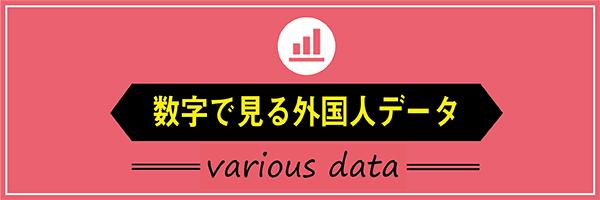 データ -数字で見る外国人労働者-